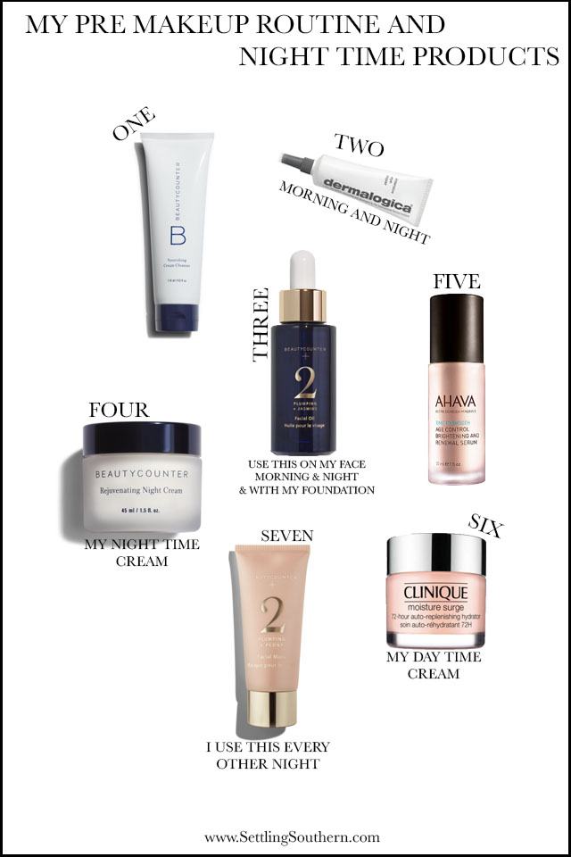 beauty counter, clinque, secrets to looking younger, day time face lotion, night time face creams,